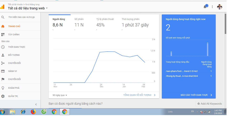 Công cụ miễn phí google analytics giúp cho việc kiểm soát lượng truy cập tốt