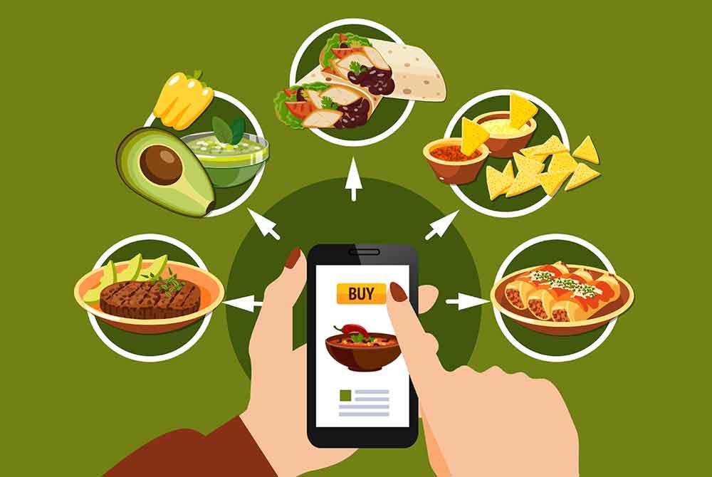 Những hình thức đặt đồ ăn phổ biến và được áp dụng nhiều nhất hiện nay